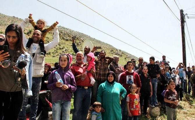 Syrian Refugees statistics