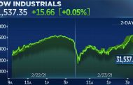 Dow reverses a 360-point loss and ends day higher after Powell eases inflation fears