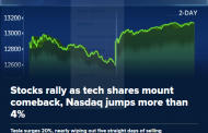 Stocks rally as tech shares mount comeback, Nasdaq jumps more than 4%
